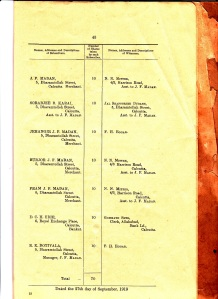 List of original directors for Madan Theatres Ltd from 1919 Memorandum of Understanding. Image Courtesy: Gool Madan Ardeshir. All Rights Reserved.
